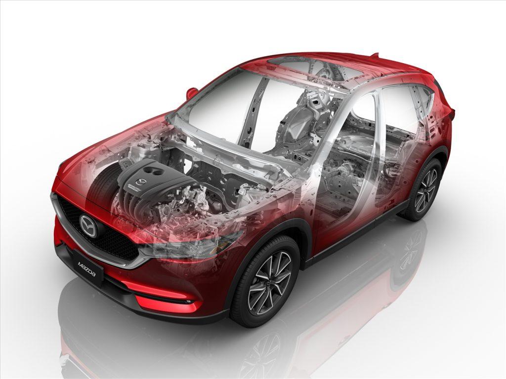 Chuyên sửa hộp số Mazda