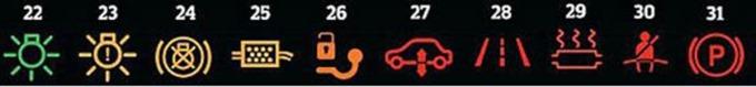 Các ký hiệu đèn ô tô trên taplo
